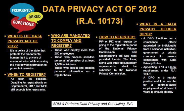 Adm Amp Partners Data Privacy Amp Consulting Inc